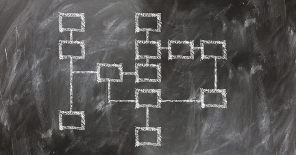 Redundancy and restructuring
