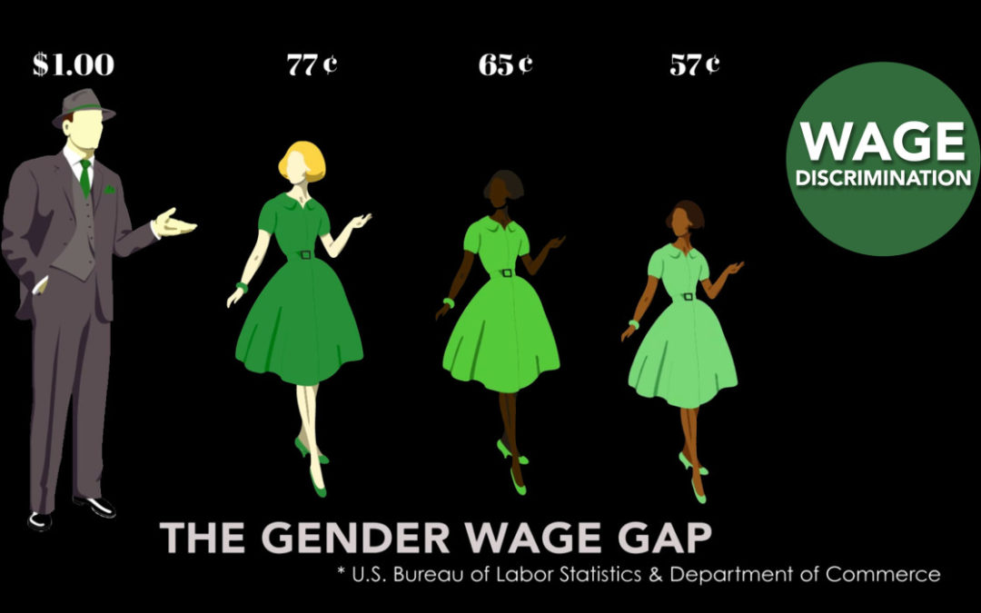 Gender Pay Gap the American way