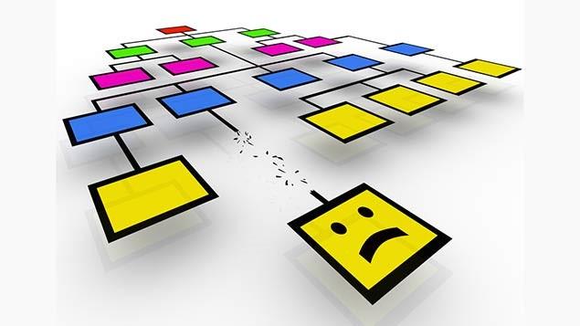 4. Alternatives to redundancy